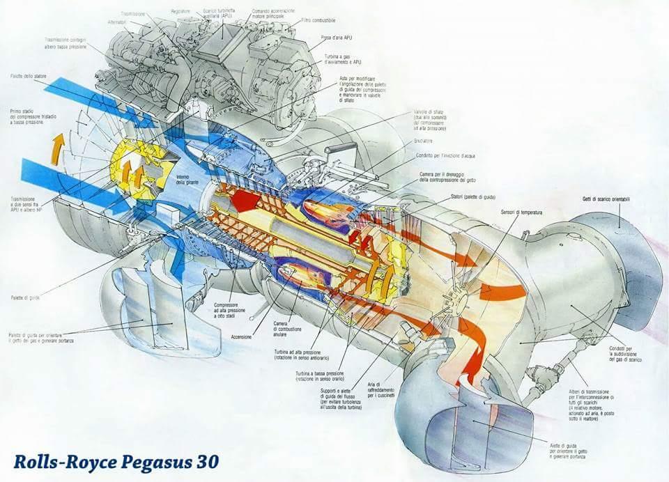 Pegasus Engine Diagram - wiring diagram on the net on